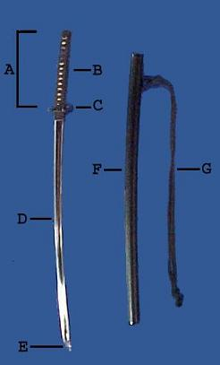 zwaard in wandelstok